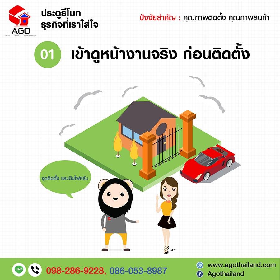 ประตูรีโมท-agothailand-คุณภาพงานติดตั้ง-01