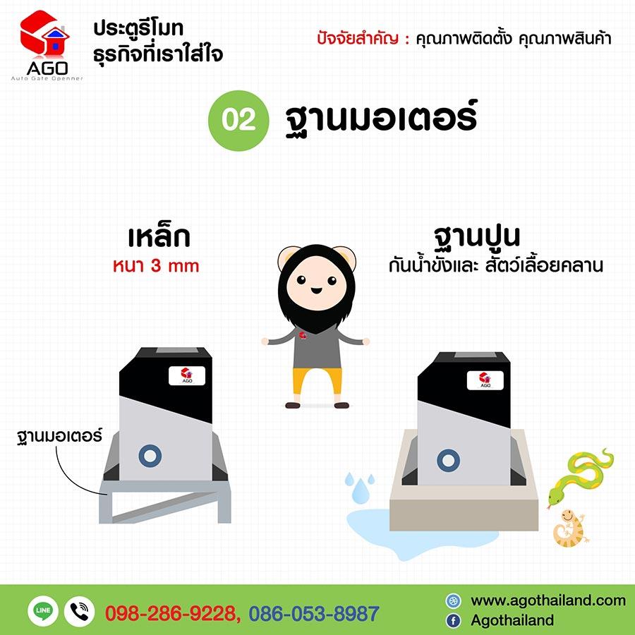 ประตูรีโมท-agothailand-คุณภาพงานติดตั้ง-02